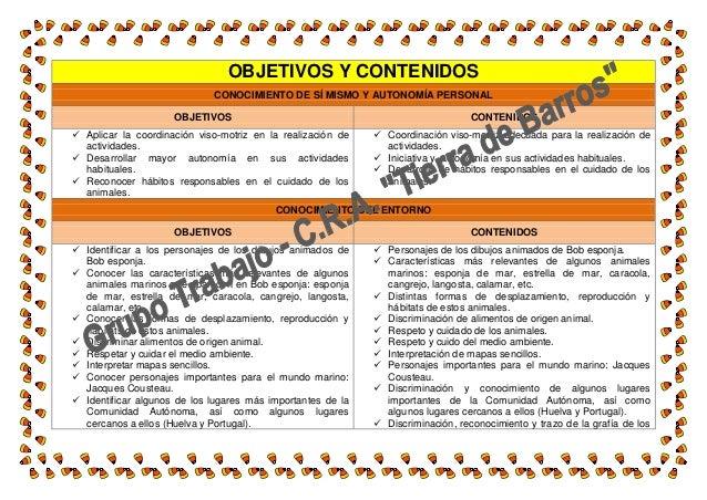 OBJETIVOS Y CONTENIDOS CONOCIMIENTO DE SÍ MISMO Y AUTONOMÍA PERSONAL OBJETIVOS CONTENIDOS  Aplicar la coordinación viso-m...