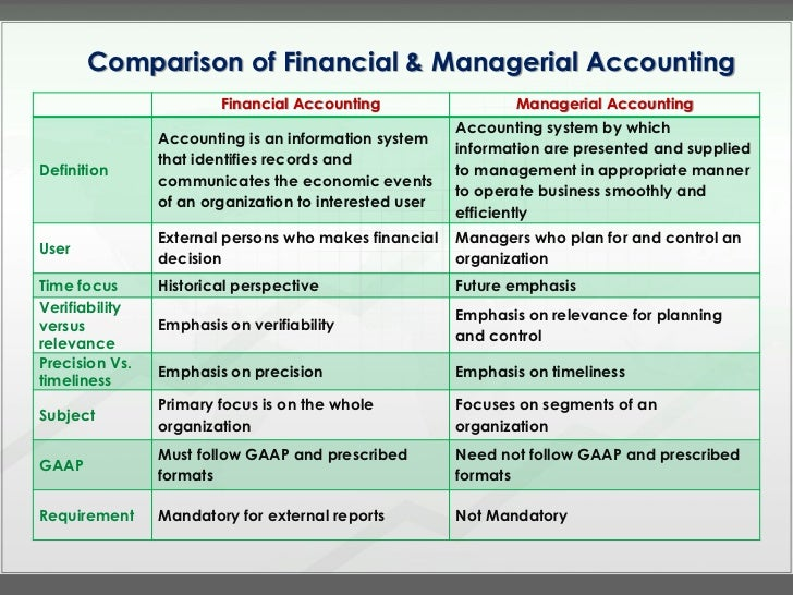 comparison of financial accounting and management Both cost accounting and financial accounting help the management formulate and control organization policies financial management gives an overall picture of profit.