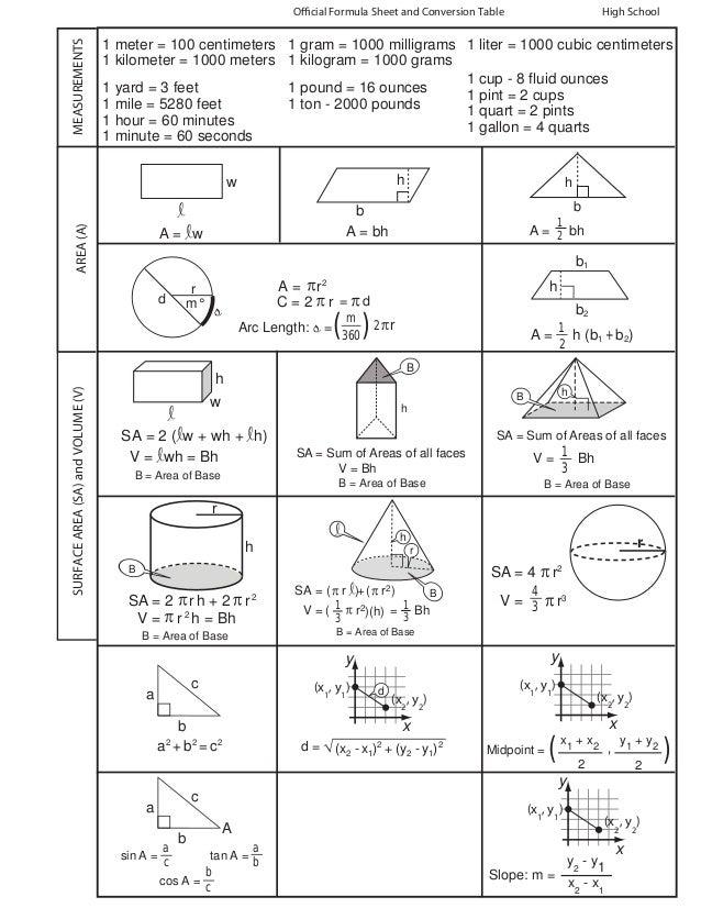 Surface Area And Volume Formula Sheet Timiznceptzmusic