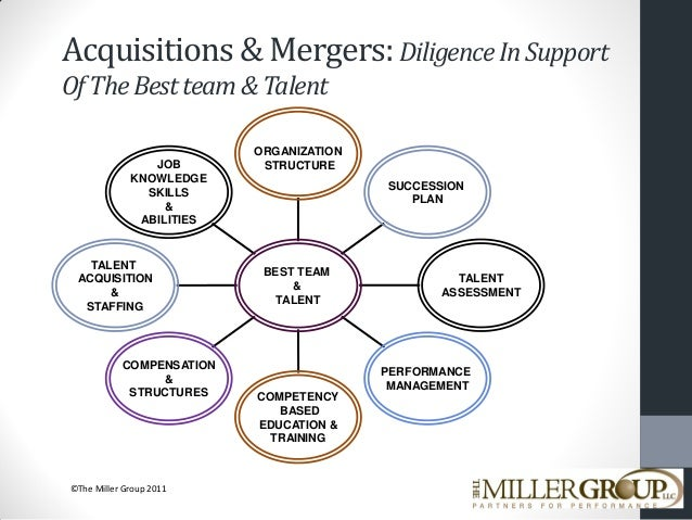 net present value mergers and acquisitions Question net present value, mergers and acquisitions one financial goal of financial managers is to maximize the shareholders' wealth therefore, merger and acquisition decisions should be consistent with shareholder wealth maximization criteria, and financial characteristics of the targets should be considered in the decision-making process.