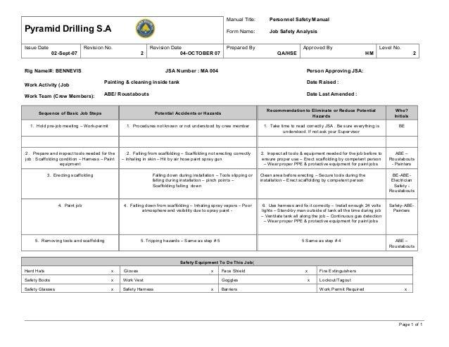 Doc680460 Job Safety Analysis Template Free Job Safety – Jsa Form Template