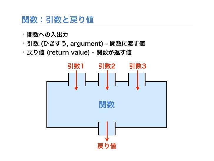 ‣‣‣‣‣‣ofPoint interpolateByPct(float pct);