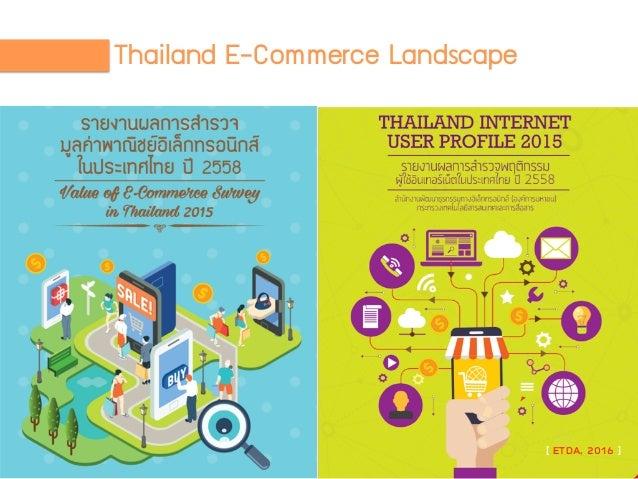 Thailand E-Commerce Landscape [ ETDA, 2016 ]