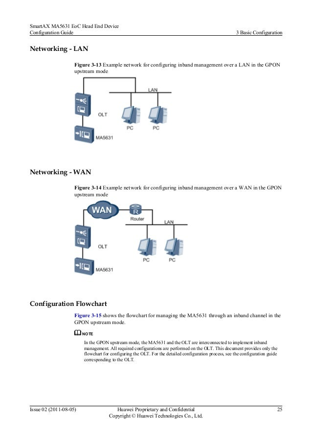 Olt configuration guide