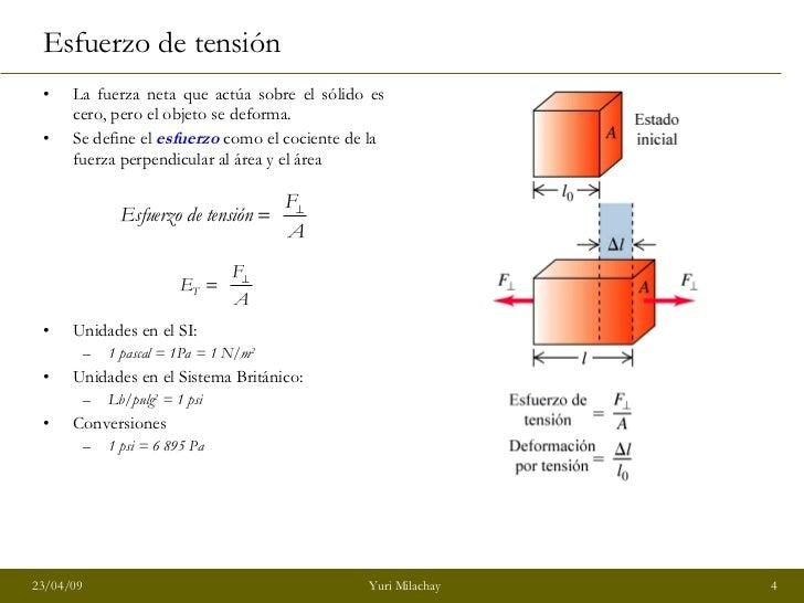 <ul><li>La fuerza neta que actúa sobre el sólido es cero, pero el objeto se deforma. </li></ul><ul><li>Se define el  esfue...