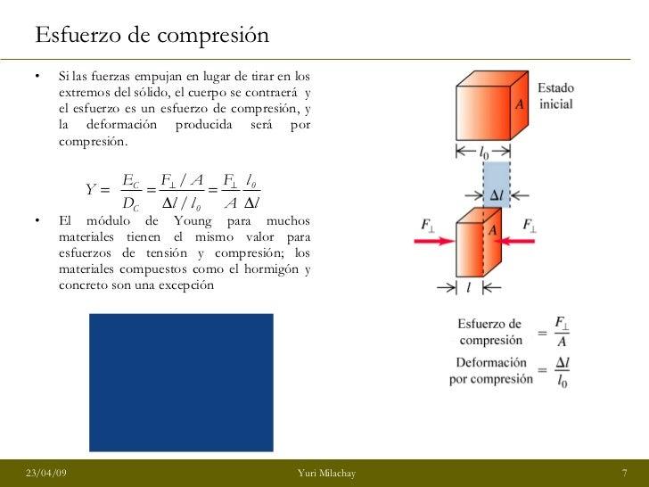 Esfuerzo de compresión <ul><li>Si las fuerzas empujan en lugar de tirar en los extremos del sólido, el cuerpo se contraerá...