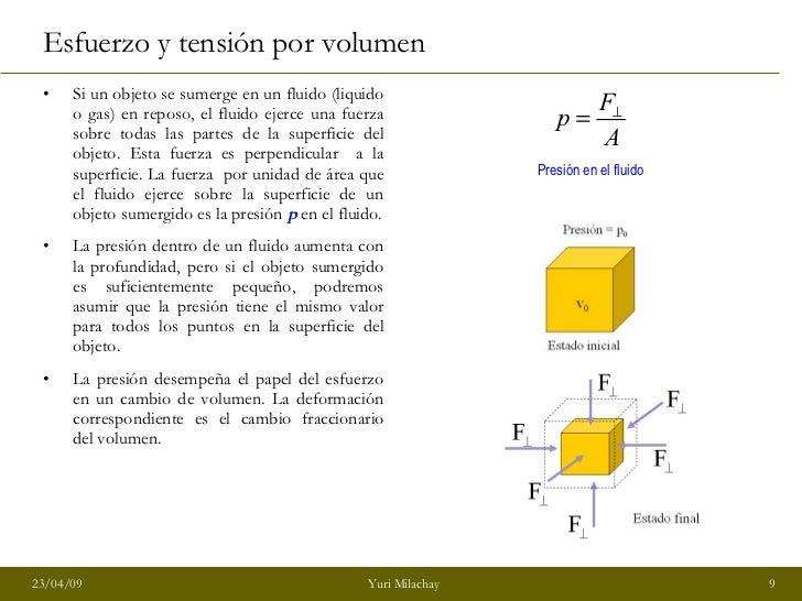 Esfuerzo y tensión por volumen <ul><li>Si un objeto se sumerge en un fluido (liquido o gas) en reposo, el fluido ejerce un...