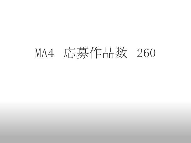 <ul><li>MA4  応募作品数  260 </li></ul>