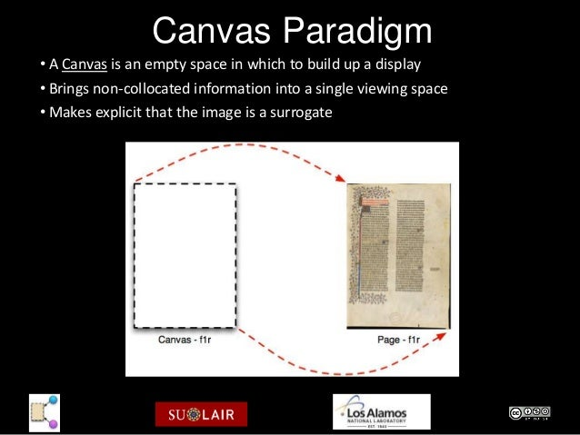 Canvas Paradigm• A Canvas is an empty space in which to build up a display• Brings non-collocated information into a singl...