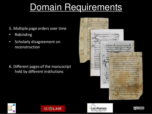Domain Requirements5. Multiple page orders over time• Rebinding• Scholarly disagreement on  reconstruction6. Different pag...