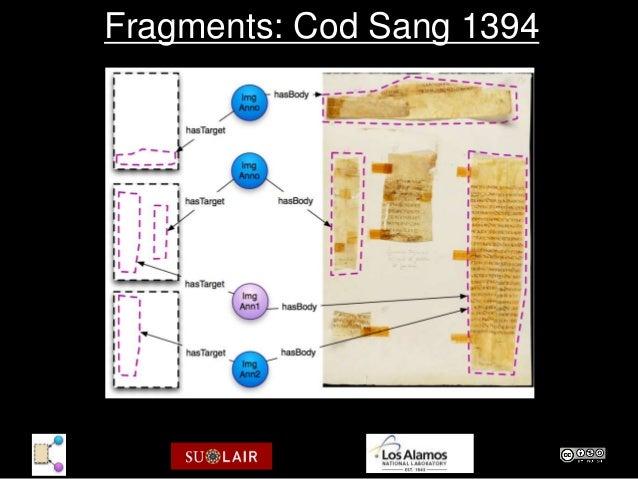 Fragments: Cod Sang 1394