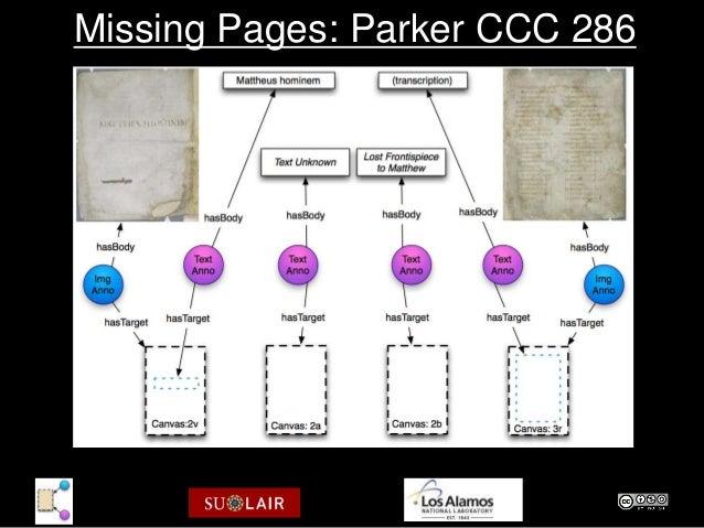 Missing Pages: Parker CCC 286