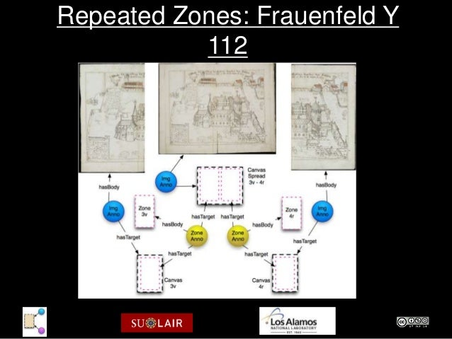 Repeated Zones: Frauenfeld Y           112