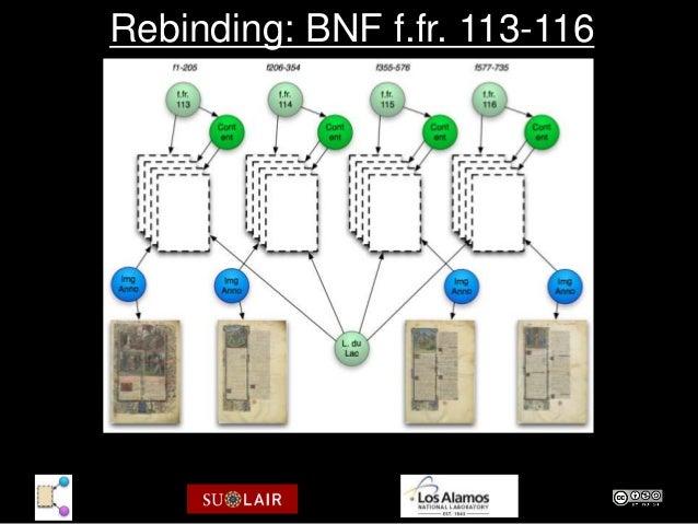 Rebinding: BNF f.fr. 113-116