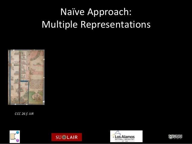 Naïve Approach:                 Multiple RepresentationsCCC 26 f. iiiR