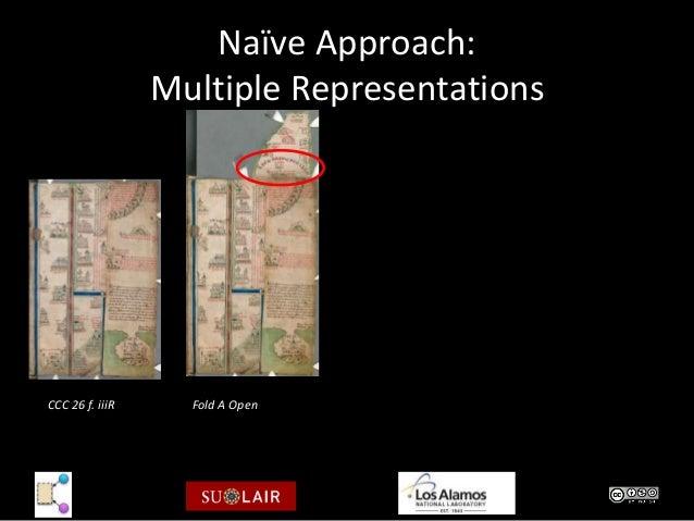 Naïve Approach:                 Multiple RepresentationsCCC 26 f. iiiR     Fold A Open