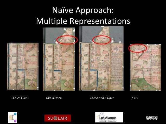Naïve Approach:                 Multiple RepresentationsCCC 26 f. iiiR     Fold A Open   Fold A and B Open   f. iiiV