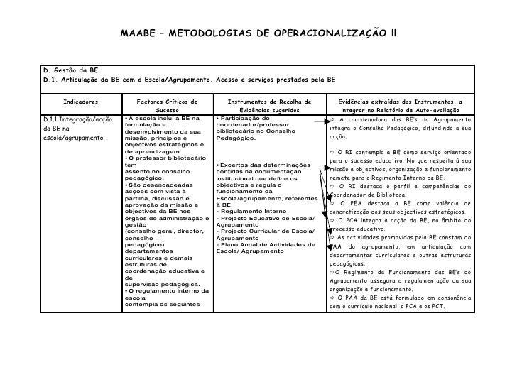 MAABE – METODOLOGIAS DE OPERACIONALIZAÇÃO ll   D. Gestão da BE D.1. Articulação da BE com a Escola/Agrupamento. Acesso e s...