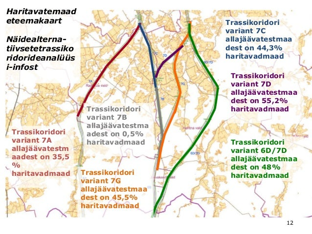 Haritavatemaad eteemakaart  Trassikoridori variant 7C allajäävatestmaa dest on 44,3% haritavadmaad  Näidealternatiivsetetr...