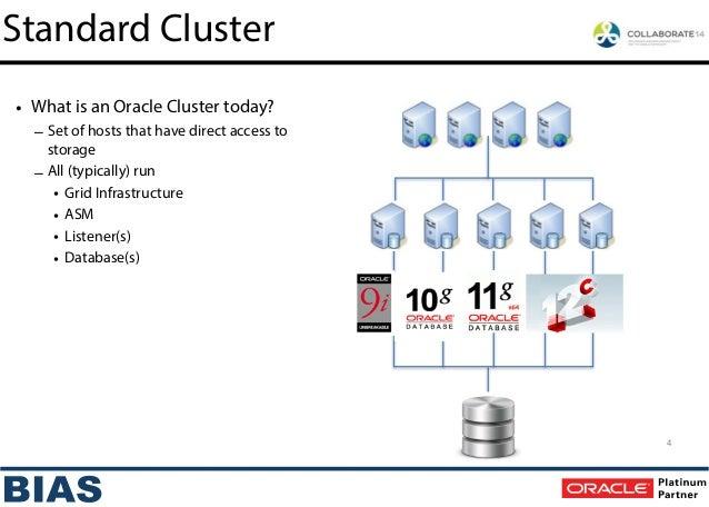 Flex Your Database On 12c S Flex Asm And Flex Cluster