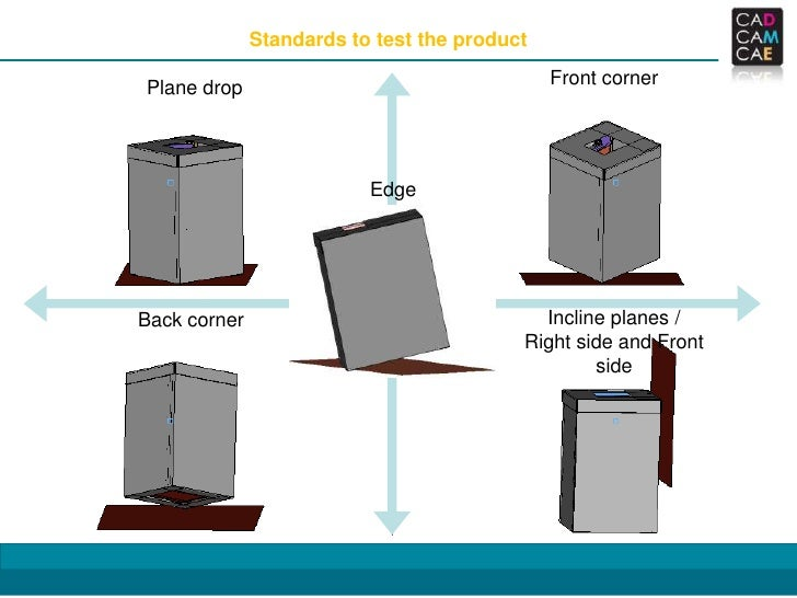Improve Packaging Performance Using Simulation - Mabe