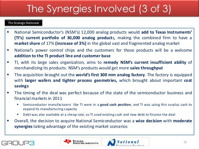11 The Synergies Involved (3 of 3) The Strategic Rationale  National Semiconductor's (NSM's) 12,000 analog products would...