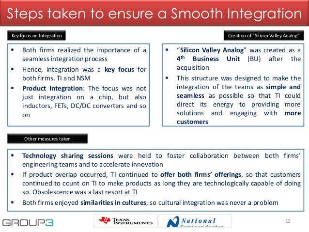12 Steps taken to ensure a Smooth Integration  Both firms realized the importance of a seamless integration process  Hen...