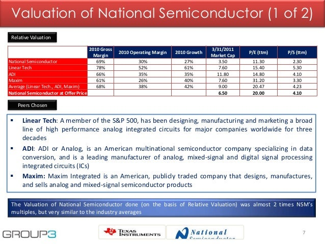 7 Valuation of National Semiconductor (1 of 2) 2010 Gross Margin 2010 Operating Margin 2010 Growth 3/31/2011 Market Cap P/...