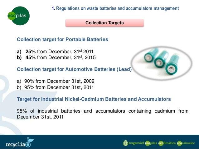 Aspects of Battery Recycling Legislation