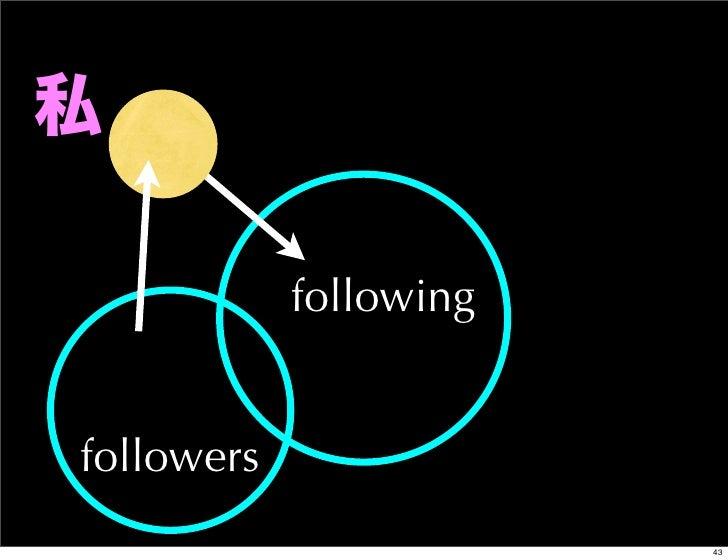 私            followingfollowers                        43