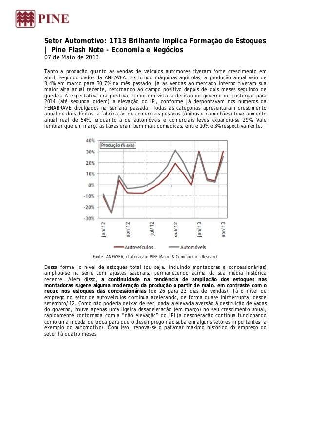 Setor Automotivo: 1T13 Brilhante Implica Formação de Estoques| Pine Flash Note - Economia e Negócios07 de Maio de 2013Tant...