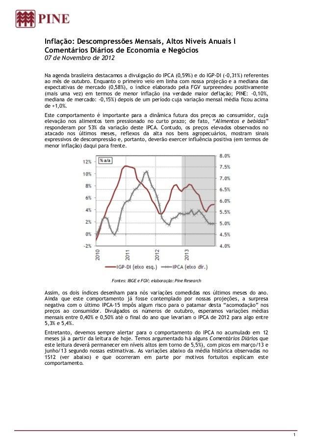 Inflação: Descompressões Mensais, Altos Níveis Anuais lComentários Diários de Economia e Negócios07 de Novembro de 2012Na ...