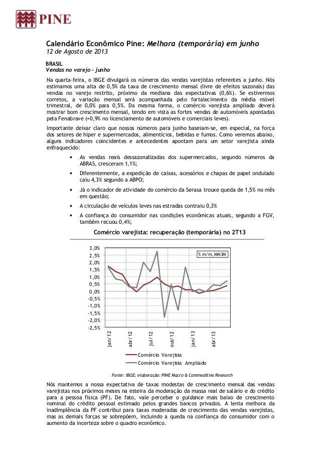 Calendário Econômico Pine: Melhora (temporária) em junho 12 de Agosto de 2013 BRASIL Vendas no varejo - junho Na quarta-fe...