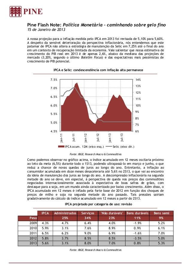 Pine Flash Note: Política Monetária – caminhando sobre gelo fino15 de Janeiro de 2013A nossa projeção para a inflação medi...