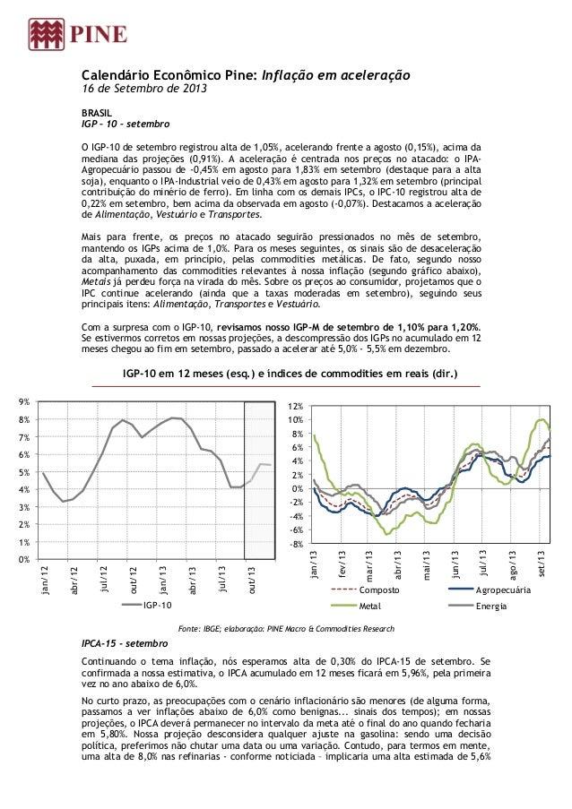 Calendário Econômico Pine: Inflação em aceleração 16 de Setembro de 2013 BRASIL IGP – 10 – setembro O IGP-10 de setembro r...