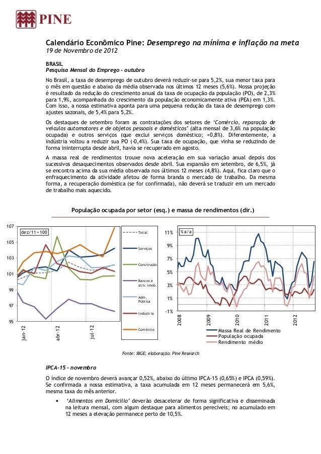 Calendário Econômico Pine: Desemprego na mínima e inflação na meta                 19 de Novembro de 2012                 ...