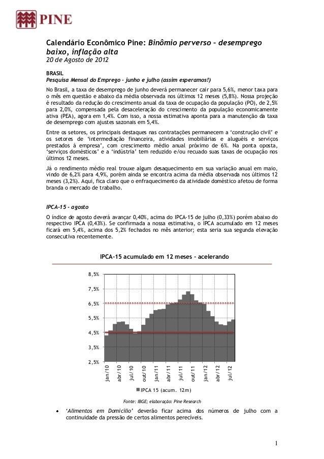 Calendário Econômico Pine: Binômio perverso – desempregobaixo, inflação alta20 de Agosto de 2012BRASILPesquisa Mensal do E...