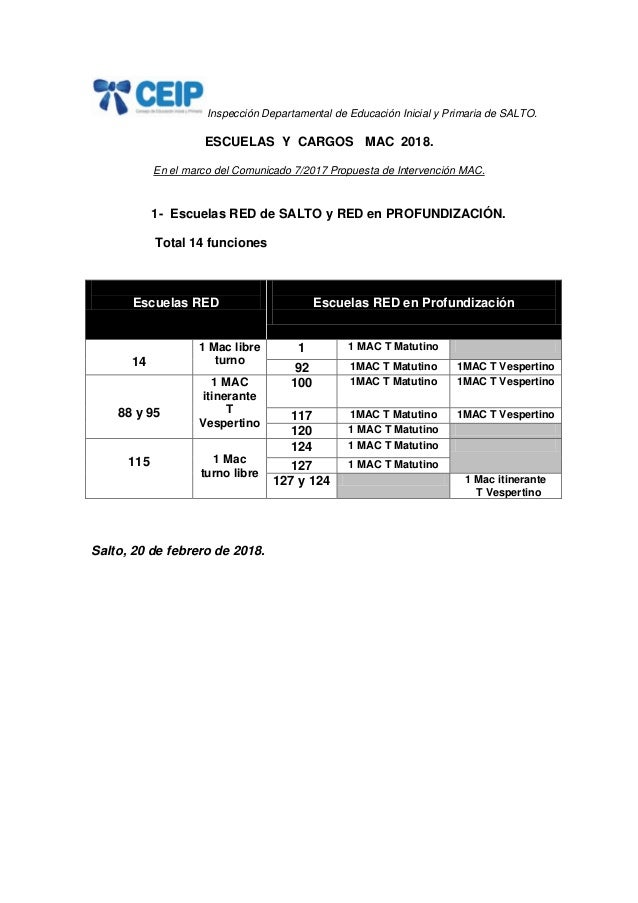 Inspecci�n Departamental de Educaci�n Inicial y Primaria de SALTO. ESCUELAS Y CARGOS MAC 2018. En el marco del Comunicado ...