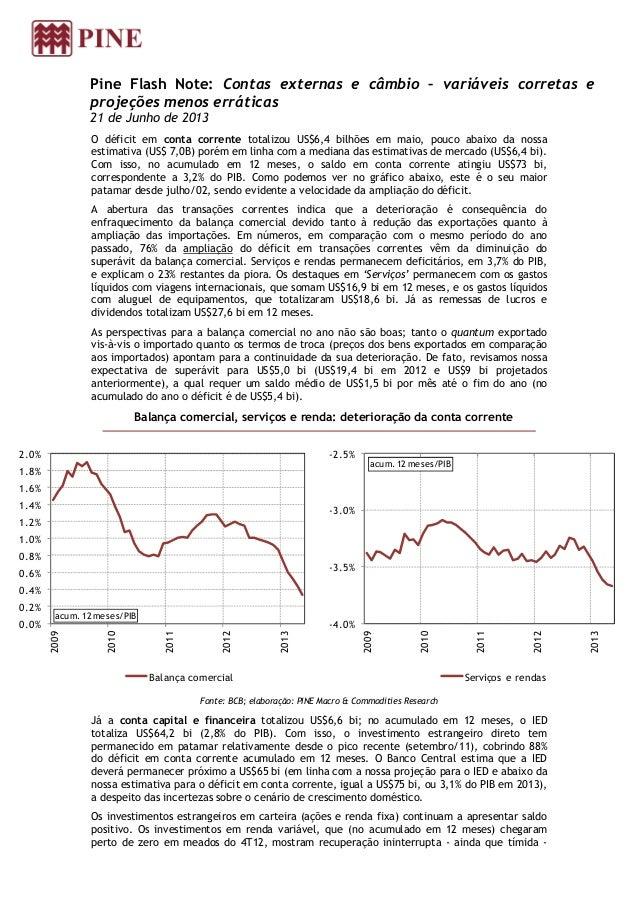 Pine Flash Note: Contas externas e câmbio – variáveis corretas e projeções menos erráticas 21 de Junho de 2013 O déficit e...