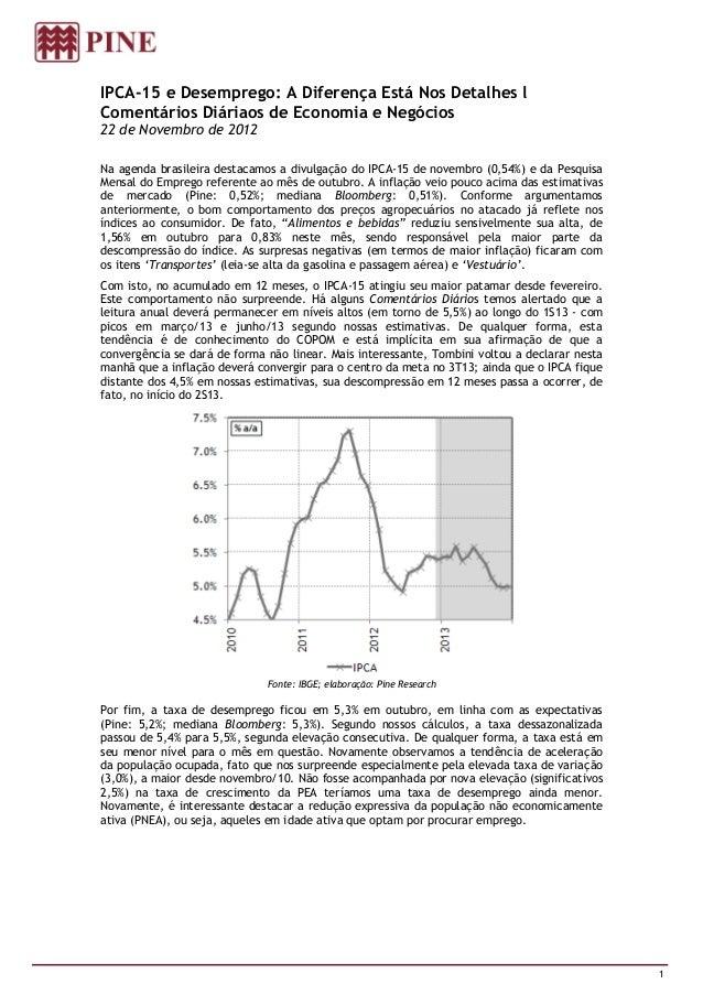 IPCA-15 e Desemprego: A Diferença Está Nos Detalhes lComentários Diáriaos de Economia e Negócios22 de Novembro de 2012Na a...