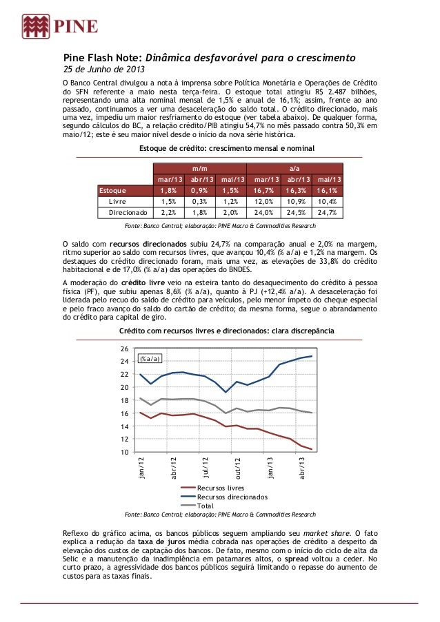 Pine Flash Note: Dinâmica desfavorável para o crescimento 25 de Junho de 2013 O Banco Central divulgou a nota à imprensa s...
