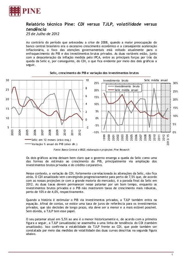 Relatório técnico Pine: CDI versus TJLP, volatilidade versus                   tendência                   25 de Julho de ...