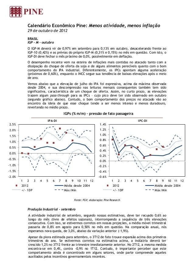 Calendário Econômico Pine: Menos atividade, menos inflação            29 de outubro de 2012            BRASIL            I...