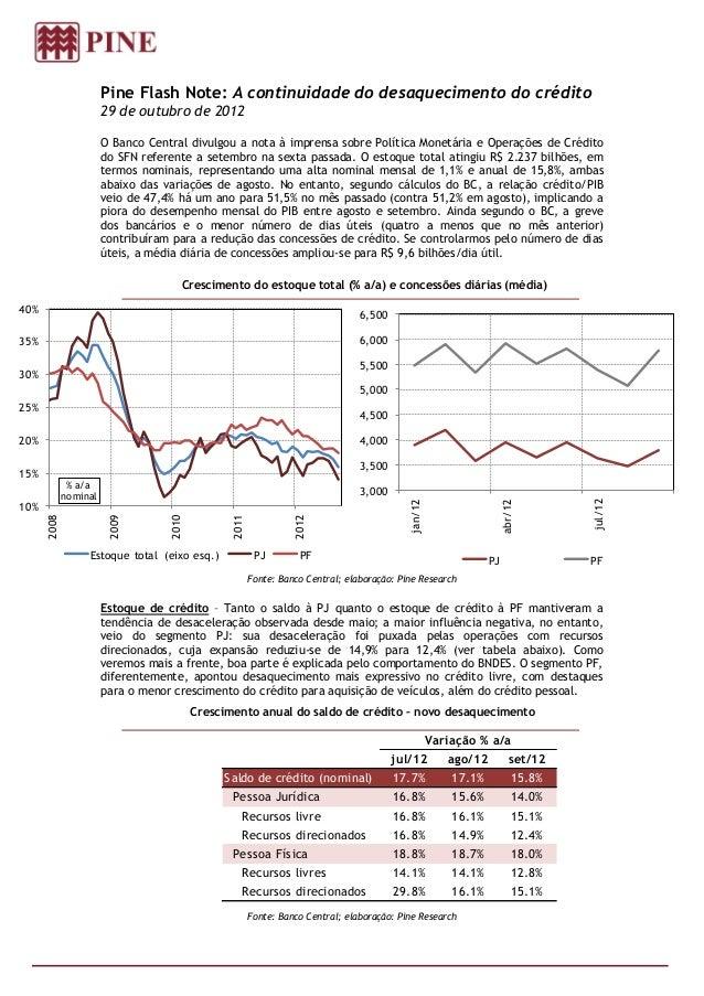 Pine Flash Note: A continuidade do desaquecimento do crédito                       29 de outubro de 2012                  ...