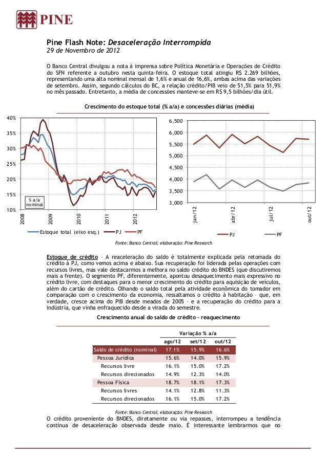 Pine Flash Note: Desaceleração Interrompida                        29 de Novembro de 2012                        O Banco C...