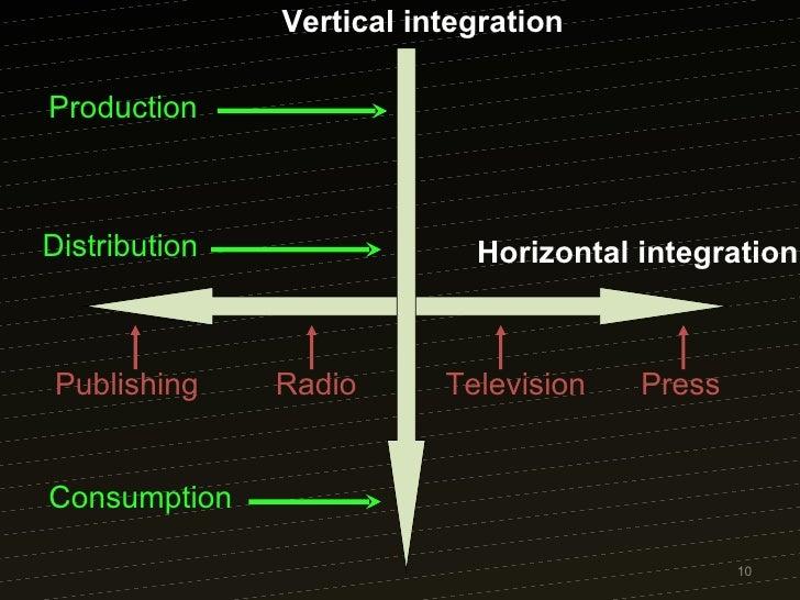 Vertical integration at general electrics