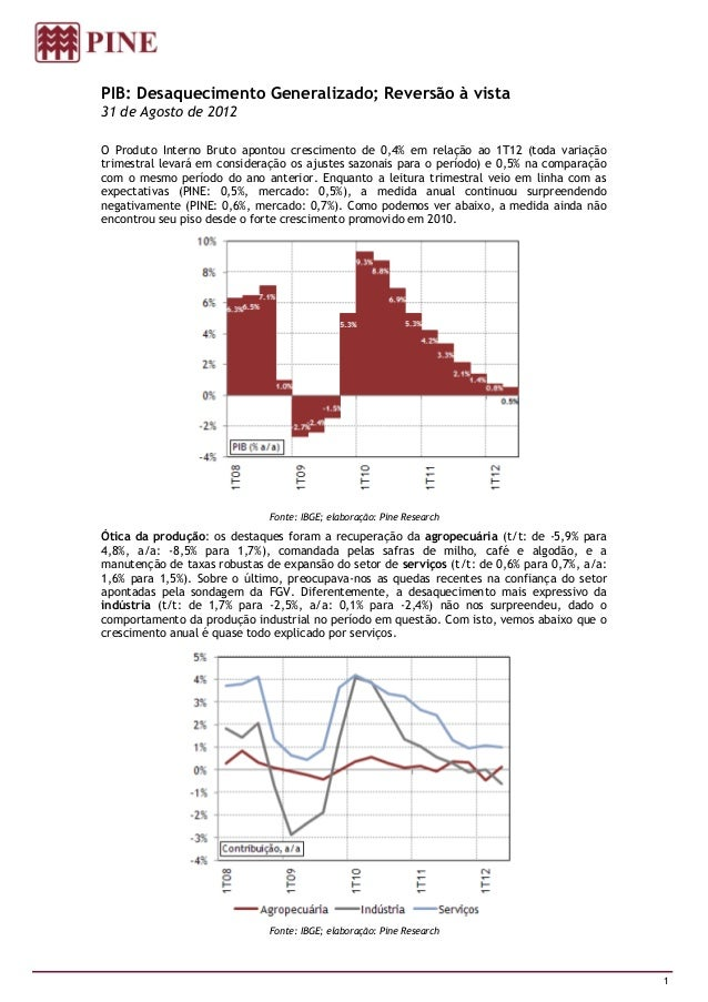 PIB: Desaquecimento Generalizado; Reversão à vista31 de Agosto de 2012O Produto Interno Bruto apontou crescimento de 0,4% ...