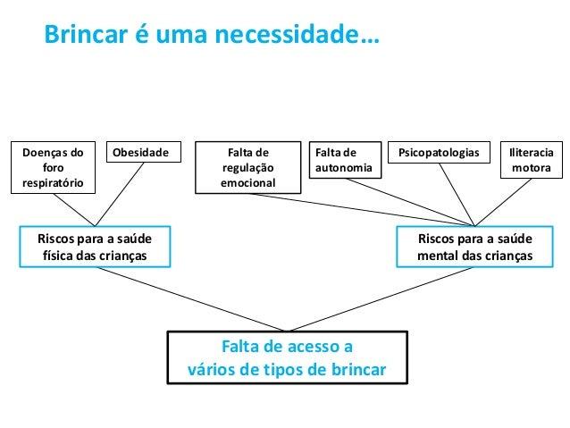 Frederico Lopes- 1,2,3 macaquinho do xinês   Slide 3