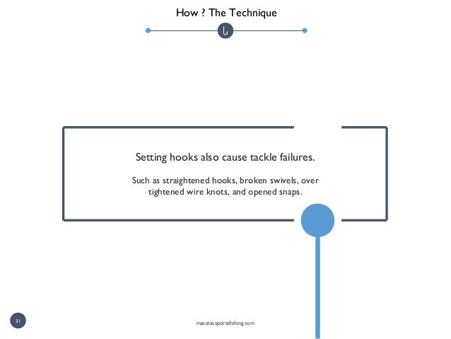 How ? The Technique Setting hooks also cause tackle failures. Such as straightened hooks, broken swivels, over tightened w...