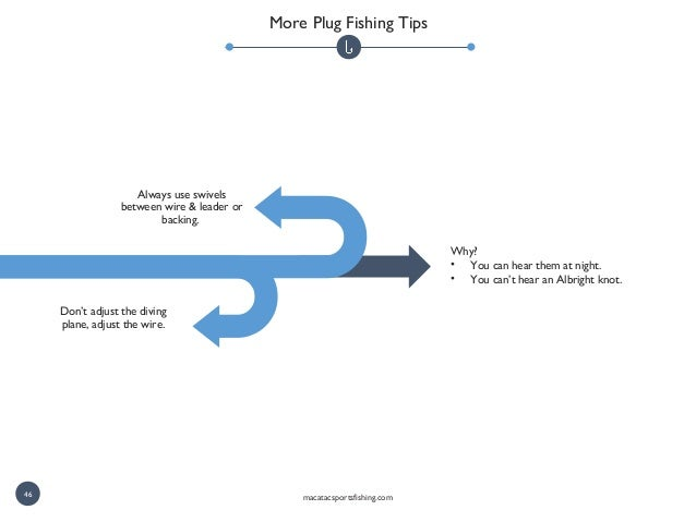 More Plug Fishing Tips Don't adjust the diving plane, adjust the wire. Always use swivels between wire & leader or backing...